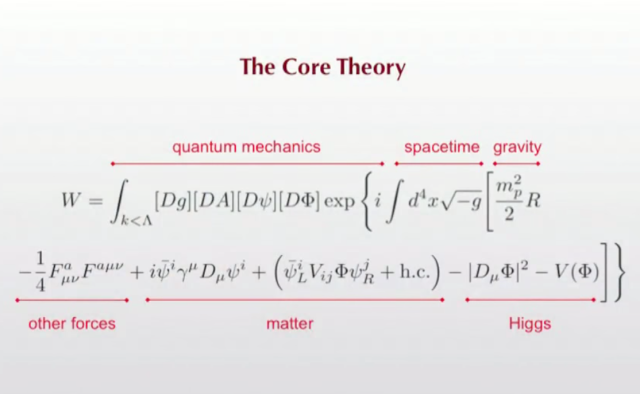 The Core Theory equation